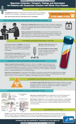 CDC's Ebola Infographic thumbnail