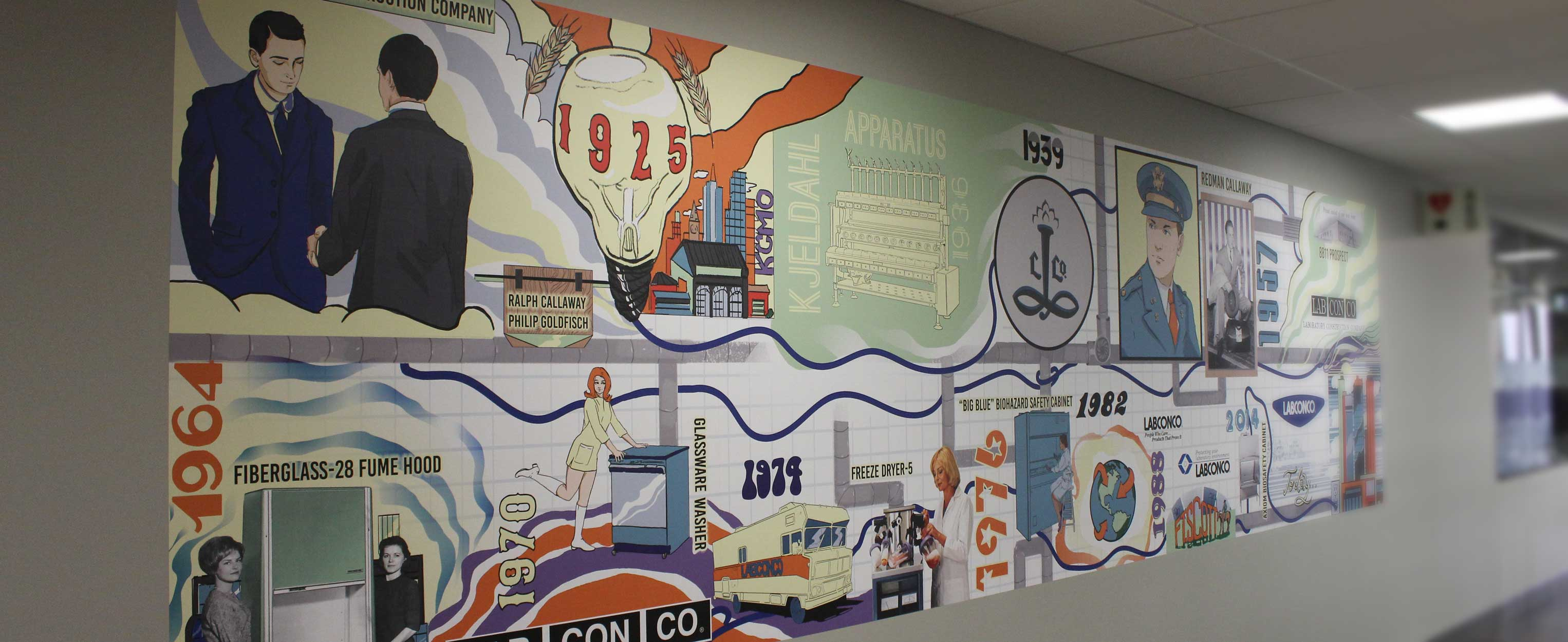 Labconco History Mural created by Jessie Green and Eien Carpenter at KCAI