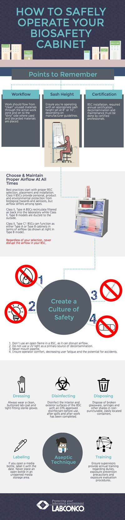 How to Safely Operate a BSC Infographic