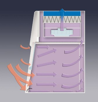 Class I Safety Enclosures