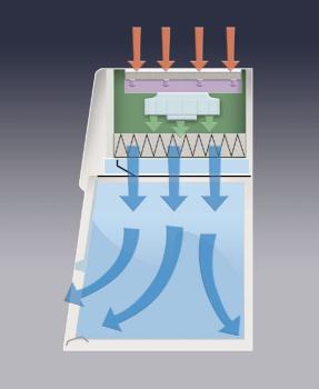 Purifier Filtered PCR Enclosures