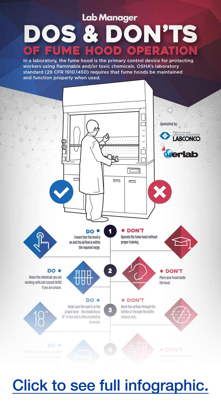 Poster design dos and donts - Click To See The Full Fume Hood Do S And Don Ts Infographic