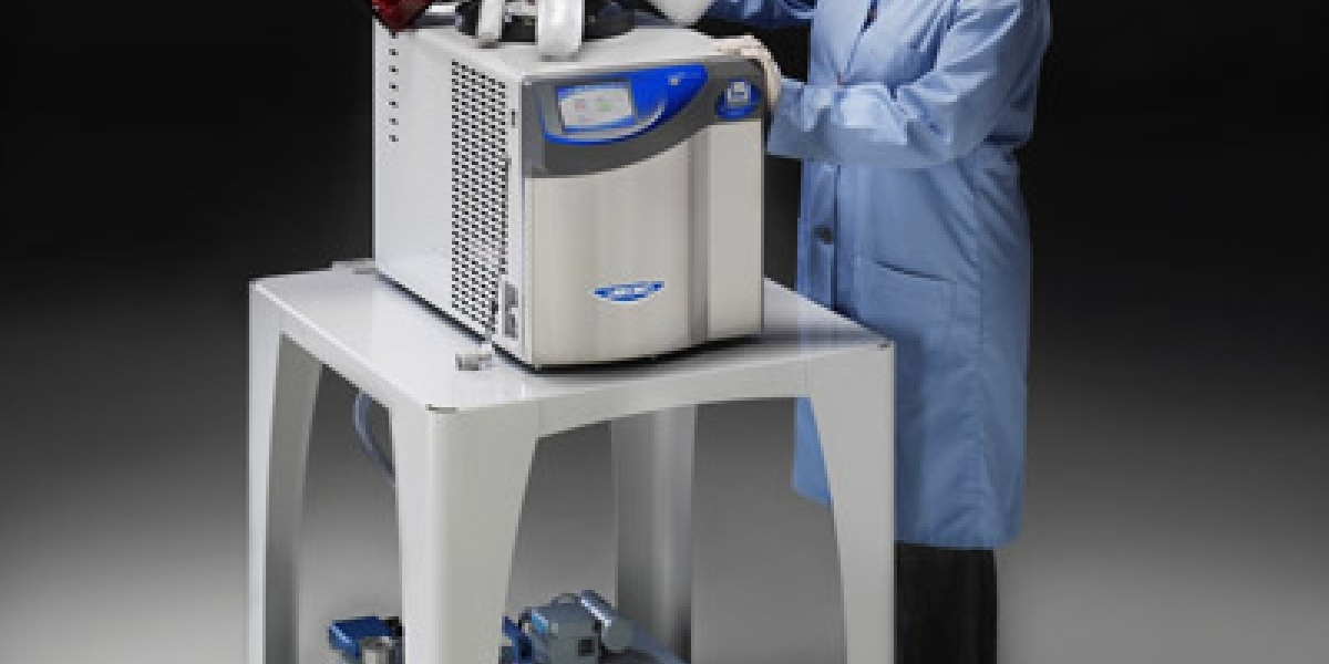 Global Lyophilization Equipment and Services Market